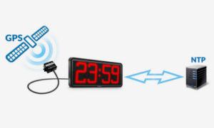 LED ipari óra vezérlés