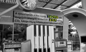 LED számkijelző